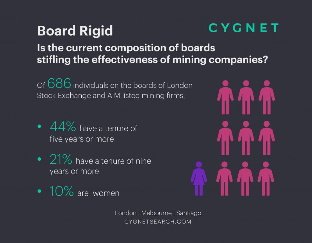 Board-Rigid Infographic