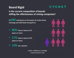 Cygnet Infographic